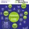 Bairro de Benfica – Medidas Preventivas COVID-19